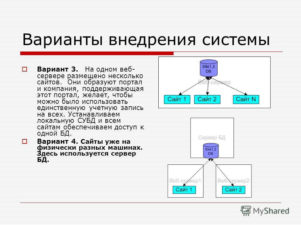 Варианты внедрения системы Вариант 3. На одном веб- сервере размещено несколько сайтов. Они образуют портал и компания, поддерживающая этот портал, желает, чтобы можно было использовать единственную учетную запись на всех. Устанавливаем локальную СУБ