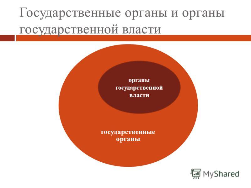 Государственные органы и органы государственной власти государственные органы органы государственной власти