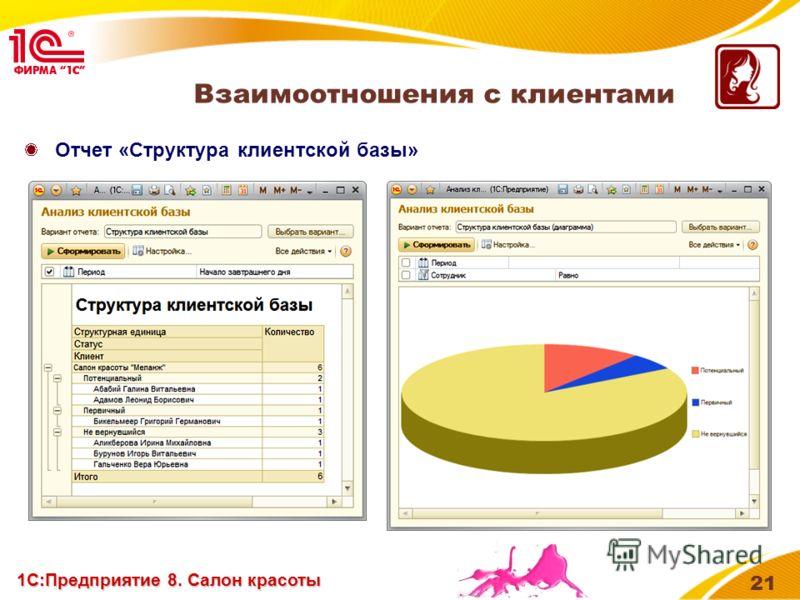 21 1С:Предприятие 8. Салон красоты Отчет «Структура клиентской базы» Взаимоотношения с клиентами