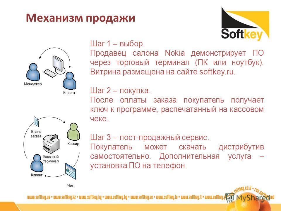 Шаг 1 – выбор. Продавец салона Nokia демонстрирует ПО через торговый терминал (ПК или ноутбук). Витрина размещена на сайте softkey.ru. Шаг 2 – покупка. После оплаты заказа покупатель получает ключ к программе, распечатанный на кассовом чеке. Шаг 3 –