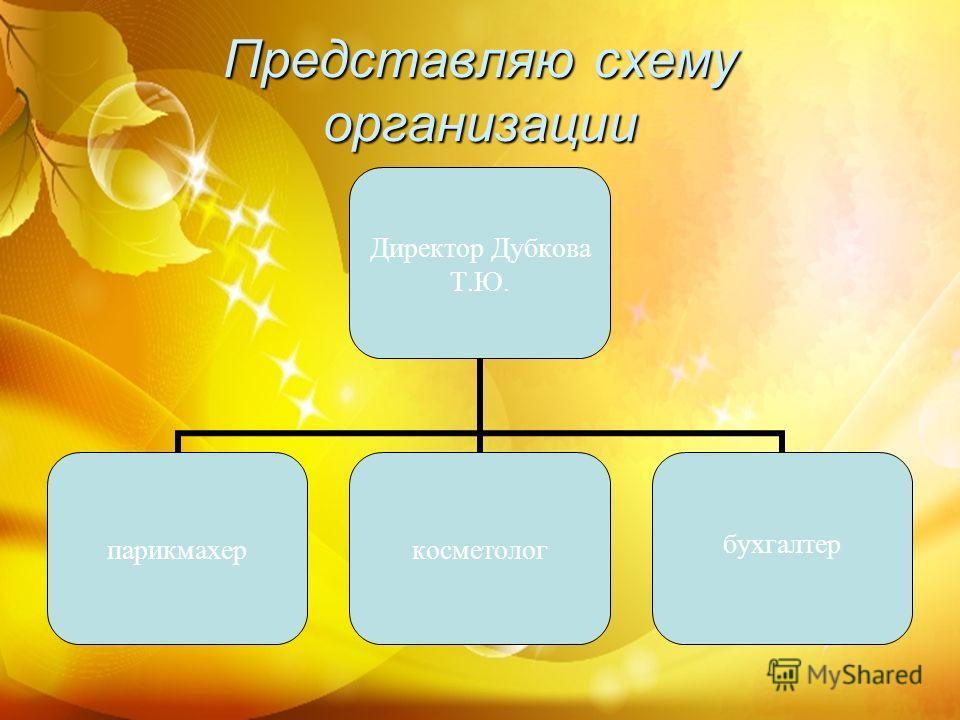 Представляю схему организации Директор Дубкова Т.Ю. парикмахеркосметологбухгалтер