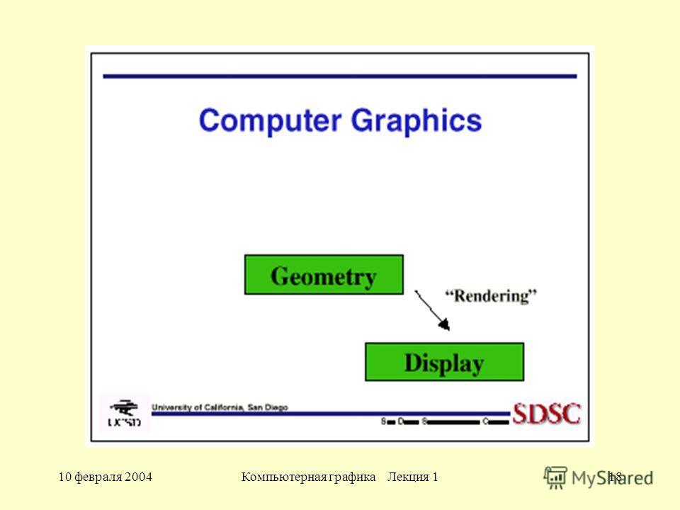 10 февраля 2004Компьютерная графика Лекция 118