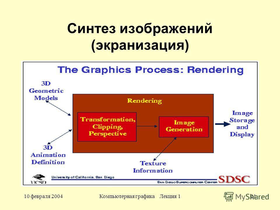 10 февраля 2004Компьютерная графика Лекция 121 Синтез изображений (экранизация)