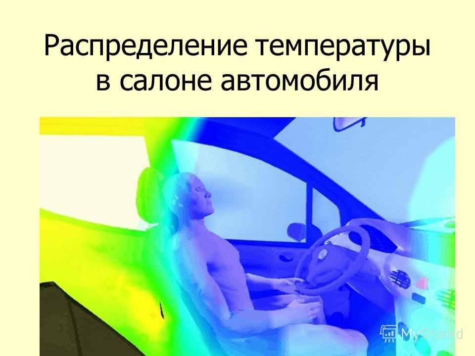 10 февраля 2004Компьютерная графика Лекция 138 Распределение температуры в салоне автомобиля