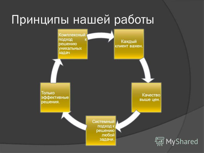 Принципы нашей работы Каждый клиент важен. Качество выше цен. Системный подход к решению любой задачи. Только эффективные решения. Комплексный подход к решению уникальных задач