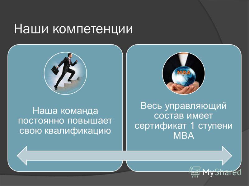 Наши компетенции Наша команда постоянно повышает свою квалификацию Весь управляющий состав имеет сертификат 1 ступени MBA