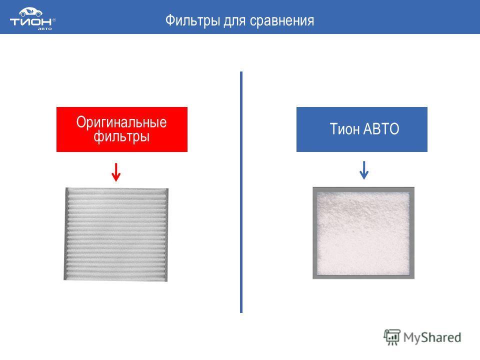 Выбор фильтров для сравнения Фильтры для сравнения Тион АВТО Оригинальные фильтры