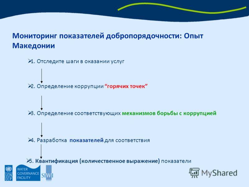 2. Определение коррупции горячих точек 3. Определение соответствующих механизмов борьбы с коррупцией 4. Разработка показателей для соответствия 5. Квантификация (количественное выражение) показатели 1. Отследите шаги в оказании услуг Мониторинг показ