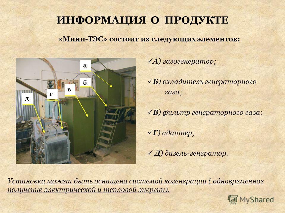 ИНФОРМАЦИЯ О ПРОДУКТЕ А) газогенератор; Б) охладитель генераторного газа; В) фильтр генераторного газа; Г) адаптер; Д) дизель-генератор. д г в б а «Мини-ТЭС» состоит из следующих элементов: Установка может быть оснащена системой когенерации ( одновре