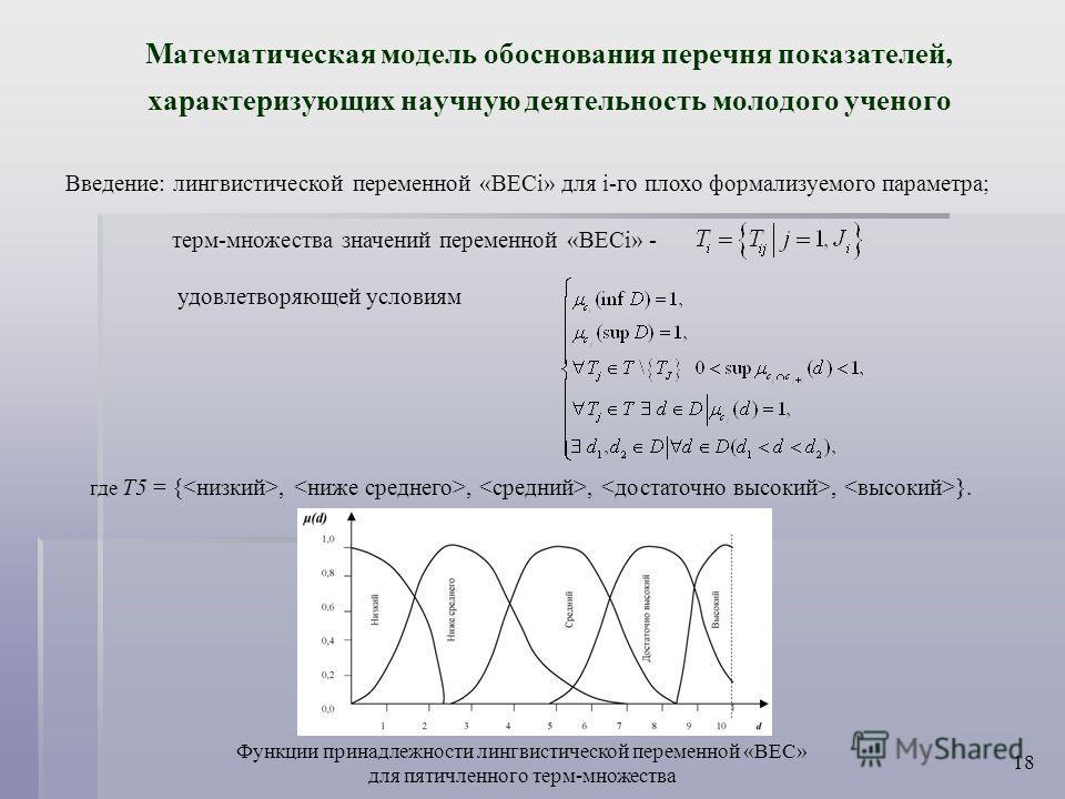 Математическая модель обоснования перечня показателей, характеризующих научную деятельность молодого ученого Функции принадлежности лингвистической переменной «ВЕС» для пятичленного терм-множества Введение: лингвистической переменной «ВЕСi» для i-го