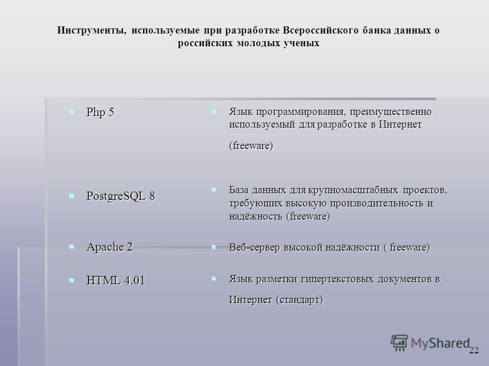 Инструменты, используемые при разработке Всероссийского банка данных о российских молодых ученых Php 5 Php 5 PostgreSQL 8 PostgreSQL 8 Apache 2 Apache 2 HTML 4.01 HTML 4.01 Язык программирования, преимущественно используемый для разработке в Интернет