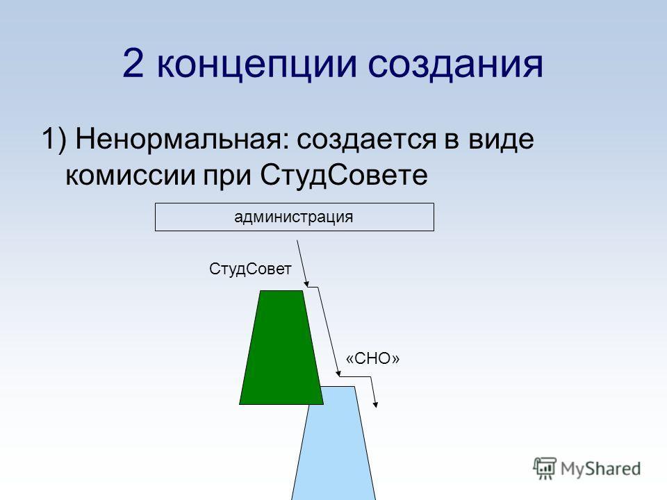 2 концепции создания 1) Ненормальная: создается в виде комиссии при СтудСовете «СНО» СтудСовет администрация