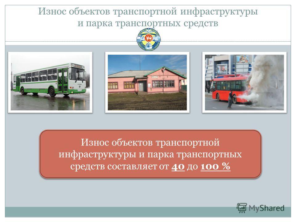 Износ объектов транспортной инфраструктуры и парка транспортных средств Износ объектов транспортной инфраструктуры и парка транспортных средств составляет от 40 до 100 %