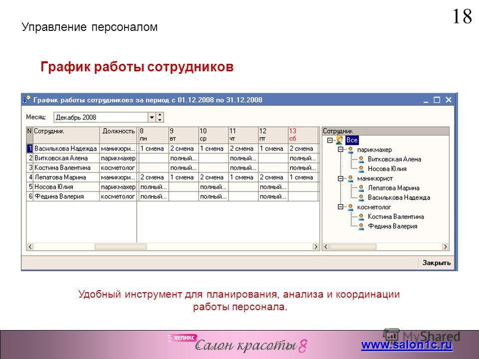 График работы сотрудников 18 www.salon1c.ru Управление персоналом Удобный инструмент для планирования, анализа и координации работы персонала.