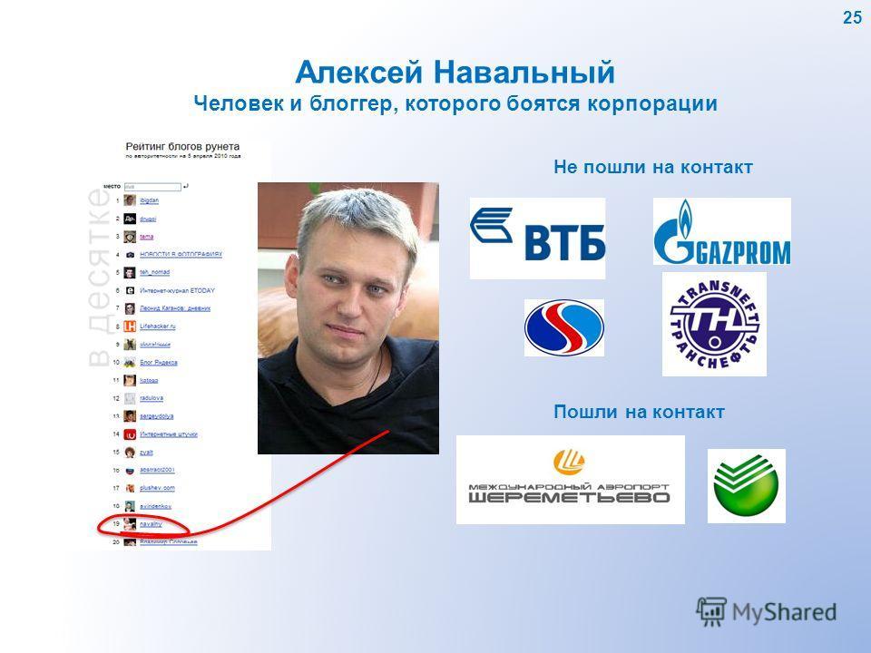 Алексей Навальный Человек и блоггер, которого боятся корпорации Не пошли на контакт Пошли на контакт 25