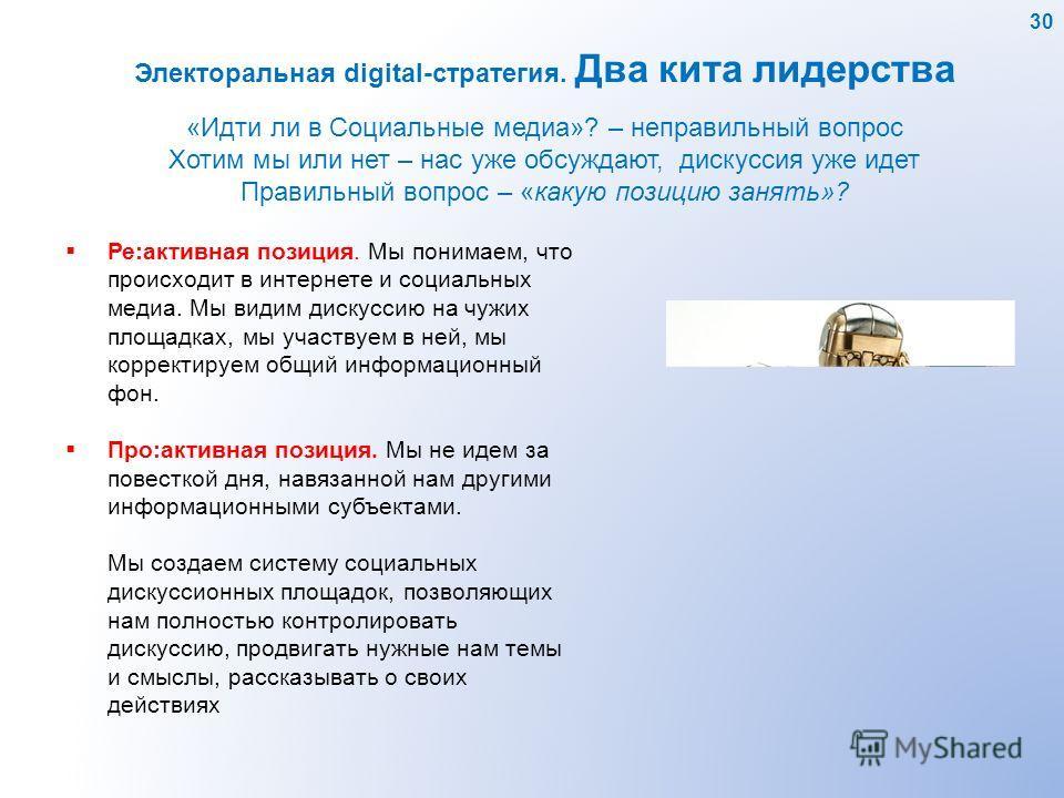 Электоральная digital-стратегия. Два кита лидерства Ре:активная позиция. Мы понимаем, что происходит в интернете и социальных медиа. Мы видим дискуссию на чужих площадках, мы участвуем в ней, мы корректируем общий информационный фон. Про:активная поз