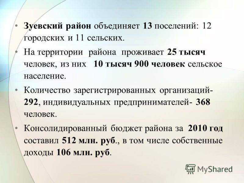 Зуевский район объединяет 13 поселений: 12 городских и 11 сельских. На территории района проживает 25 тысяч человек, из них 10 тысяч 900 человек сельское население. Количество зарегистрированных организаций- 292, индивидуальных предпринимателей- 368
