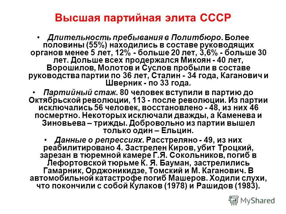 Высшая партийная элита СССР Длительность пребывания в Политбюро. Более половины (55%) находились в составе руководящих органов менее 5 лет, 12% - больше 20 лет, 3,6% - больше 30 лет. Дольше всех продержался Микоян - 40 лет, Ворошилов, Молотов и Сусло