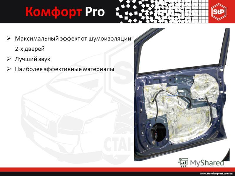 Комфорт Pro Максимальный эффект от шумоизоляции 2-х дверей Лучший звук Наиболее эффективные материалы