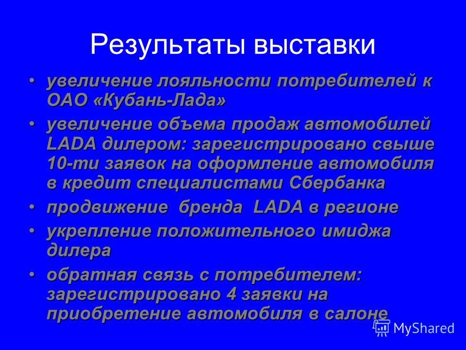 Результаты выставки увеличение лояльности потребителей к ОАО «Кубань-Лада»увеличение лояльности потребителей к ОАО «Кубань-Лада» увеличение объема продаж автомобилей LADA дилером: зарегистрировано свыше 10-ти заявок на оформление автомобиля в кредит
