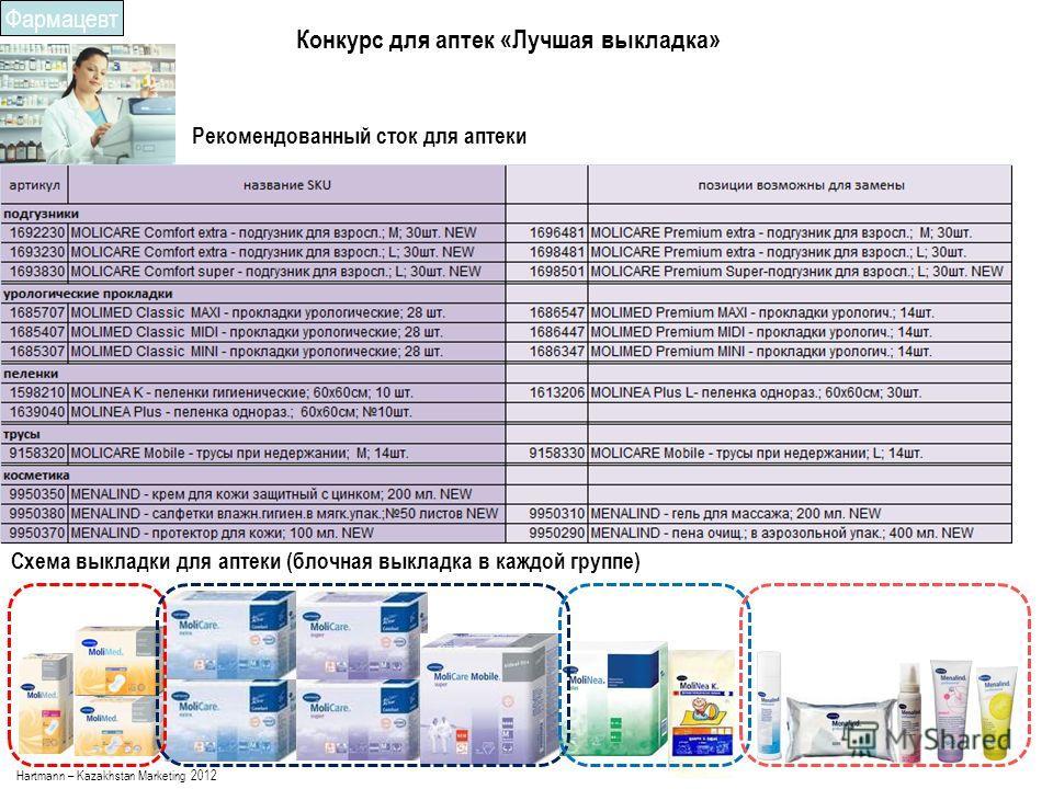 Конкурс для аптек «Лучшая выкладка» Рекомендованный сток для аптеки Hartmann – Kazakhstan Marketing 2012 Фармацевт Схема выкладки для аптеки (блочная выкладка в каждой группе)
