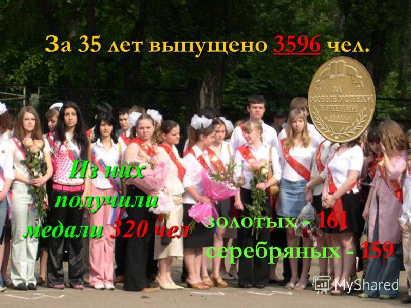 За 35 лет выпущено 3596 чел. Из них получили медали 320 чел золотых - 161 серебряных - 159