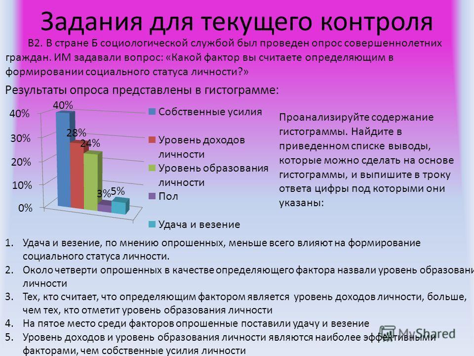 В2. В стране Б социологической службой был проведен опрос совершеннолетних граждан. ИМ задавали вопрос: «Какой фактор вы считаете определяющим в формировании социального статуса личности?» Результаты опроса представлены в гистограмме: Проанализируйте