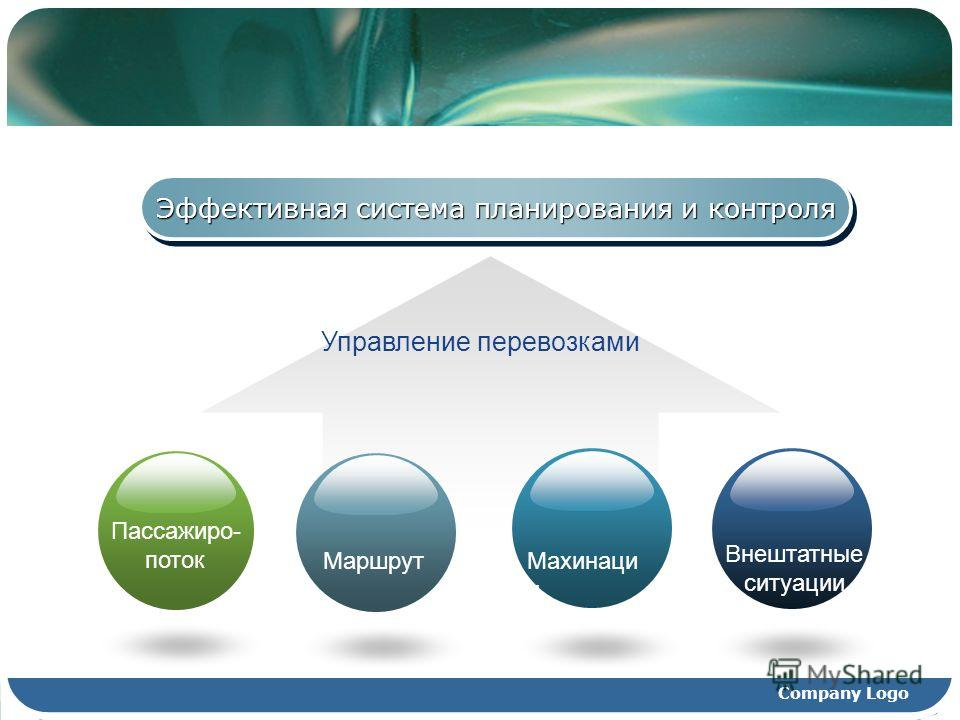 Company Logo Эффективная система планирования и контроля Управление перевозками Пассажиро- поток МаршрутМахинаци и Внештатные ситуации