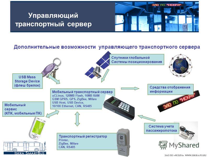 Управляющий транспортный сервер Дополнительные возможности управляющего транспортного сервера Транспортный регистратор Printer, ZigBee, Mifare CAN, RS485 USB Mass Storage Device (флеш брелок) Мобильный сервис (КПК, мобильные ПК) Спутники глобальной С