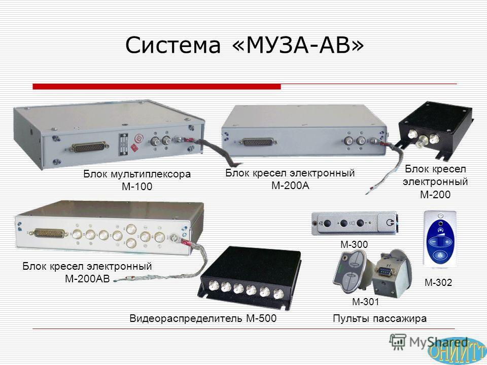 Система «МУЗА-АВ» Блок мультиплексора М-100 Блок кресел электронный М-200А Блок кресел электронный М-200АВ Пульты пассажира Блок кресел электронный М-200 Видеораспределитель М-500 М-301 М-302 М-300