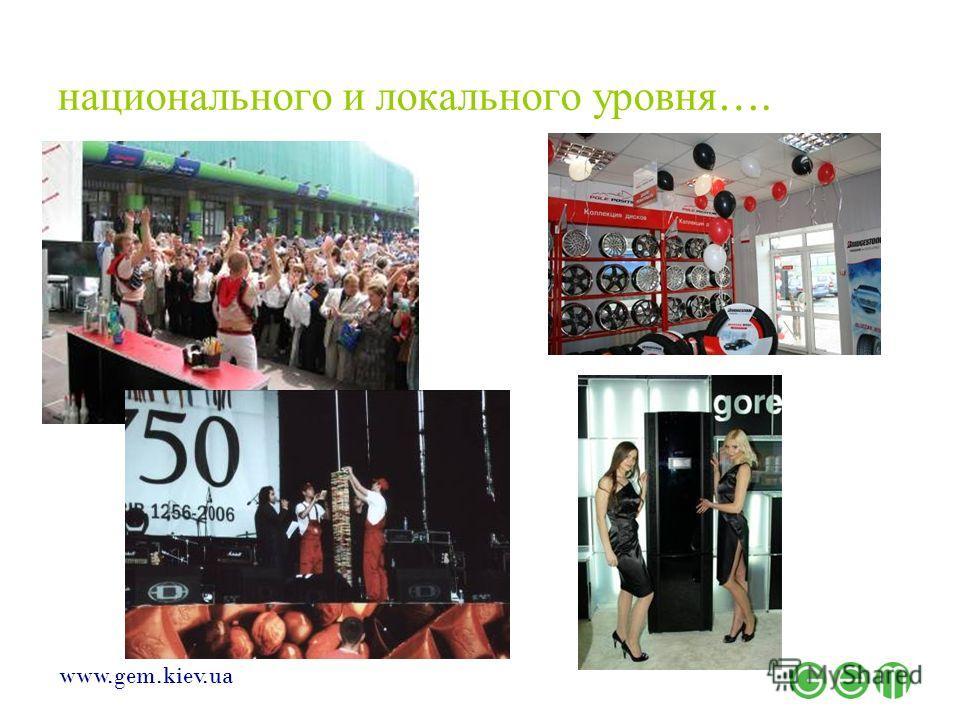 www.gem.kiev.ua национального и локального уровня ….