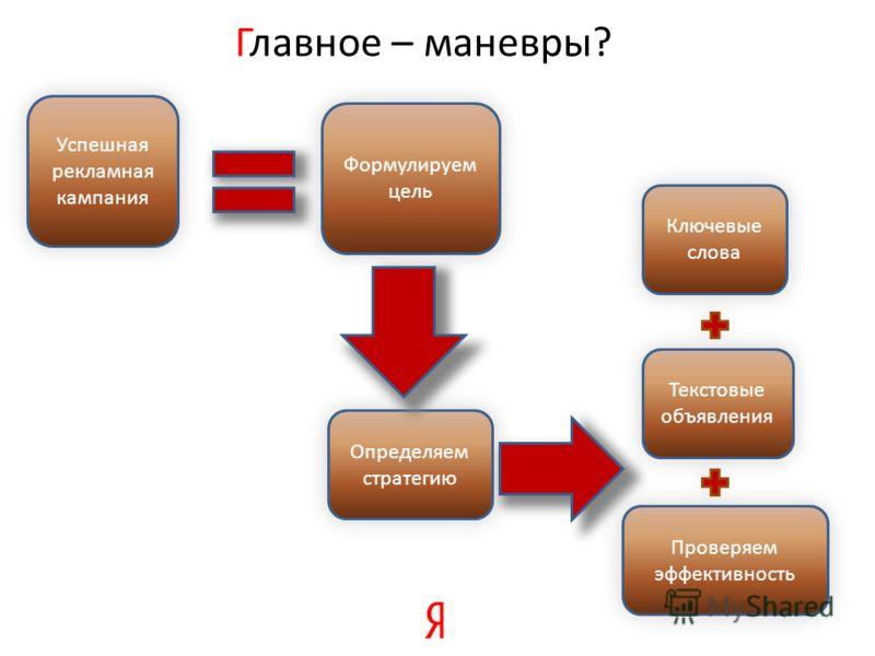 Сложная стратегия бинарные опционы