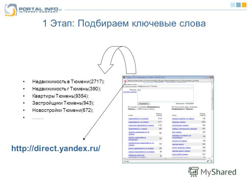 1 Этап: Подбираем ключевые слова Недвижимость в Тюмени(2717); Недвижимость г Тюмень(390); Квартиры Тюмень(9354); Застройщики Тюмень(943); Новостройки Тюмени(672); ……. http://direct.yandex.ru/
