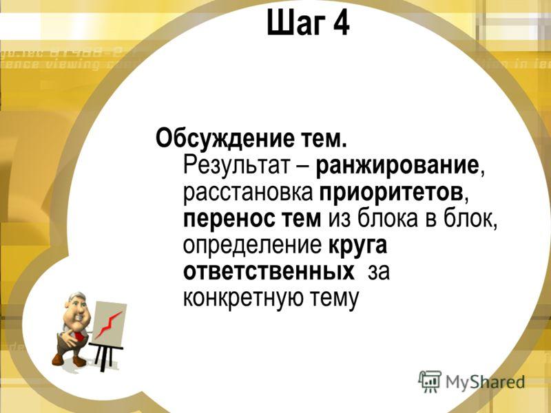 Шаг 3 Темы выписываются на доске блоками в соответствии с рекомендуемой глубиной проработки темы