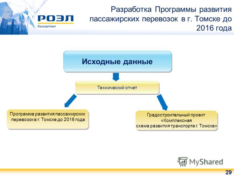 Разработка Программы развития пассажирских перевозок в г. Томске до 2016 года 29 Исходные данные Технический отчет Программа развития пассажирских перевозок в г. Томске до 2016 года Программа развития пассажирских перевозок в г. Томске до 2016 года Г