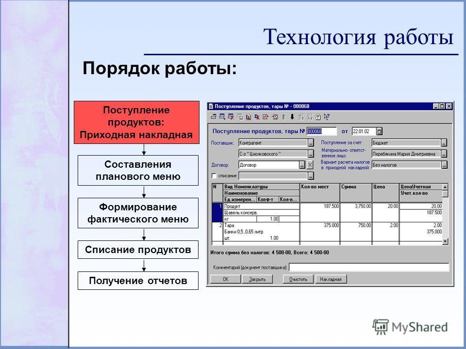 Поступление продуктов: Приходная накладная Составления планового меню Формирование фактического меню Списание продуктов Получение отчетов Технология работы Порядок работы: