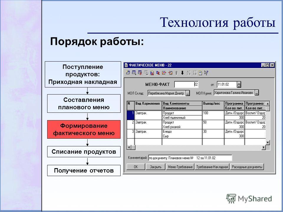 Технология работы Поступление продуктов: Приходная накладная Составления планового меню Формирование фактического меню Списание продуктов Получение отчетов Порядок работы: