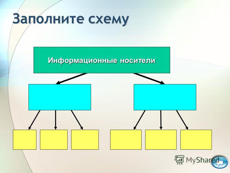 Заполните схему Информационные носители