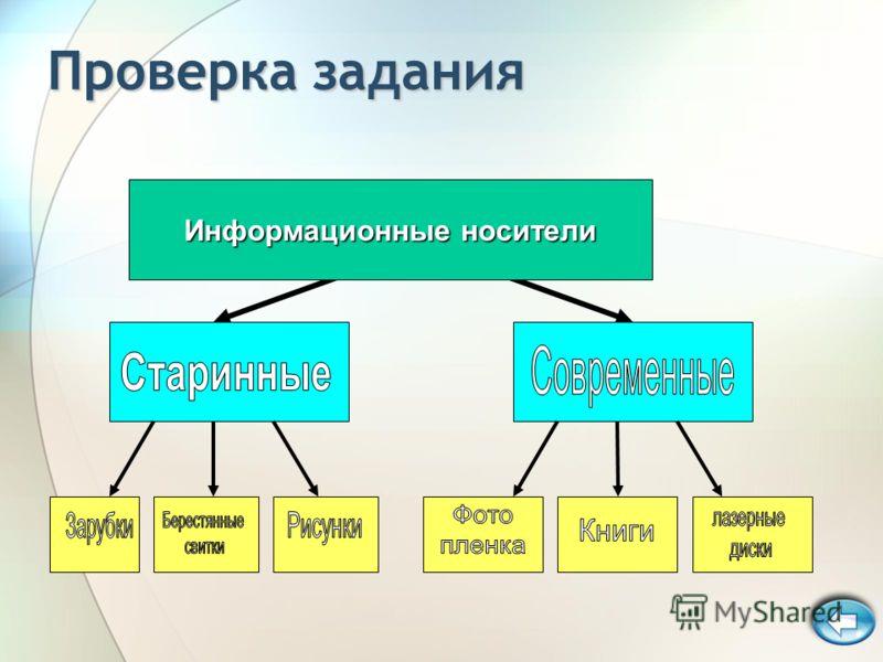 Проверка задания Информационные носители