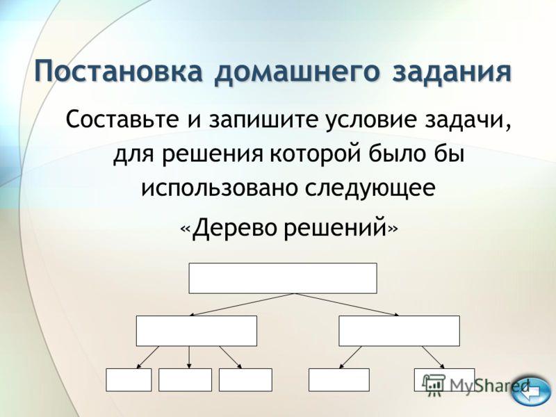 Постановка домашнего задания Составьте и запишите условие задачи, для решения которой было бы использовано следующее «Дерево решений»