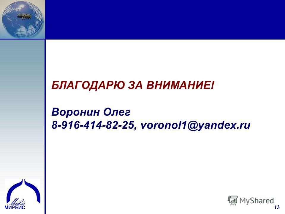 13 ПРОГРАММЫ ПОВЫШЕНИЯ КВАЛИФИКАЦИИ БЛАГОДАРЮ ЗА ВНИМАНИЕ! Воронин Олег 8-916-414-82-25, voronol1@yandex.ru