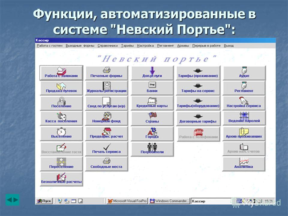 Функции, автоматизированные в системе Невский Портье: