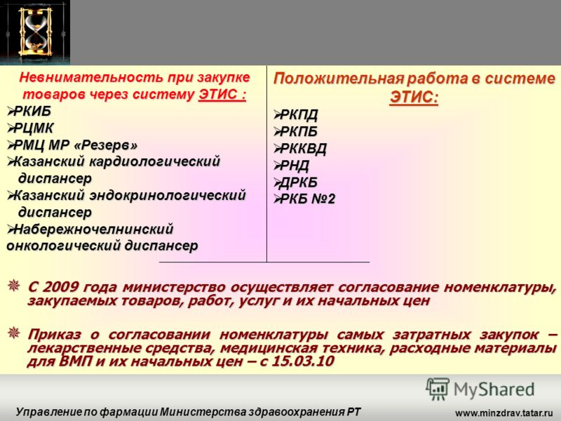 www.minzdrav.tatar.ru Управление по фармации Министерства здравоохранения РТ С 2009 года министерство осуществляет согласование номенклатуры, закупаемых товаров, работ, услуг и их начальных цен С 2009 года министерство осуществляет согласование номен