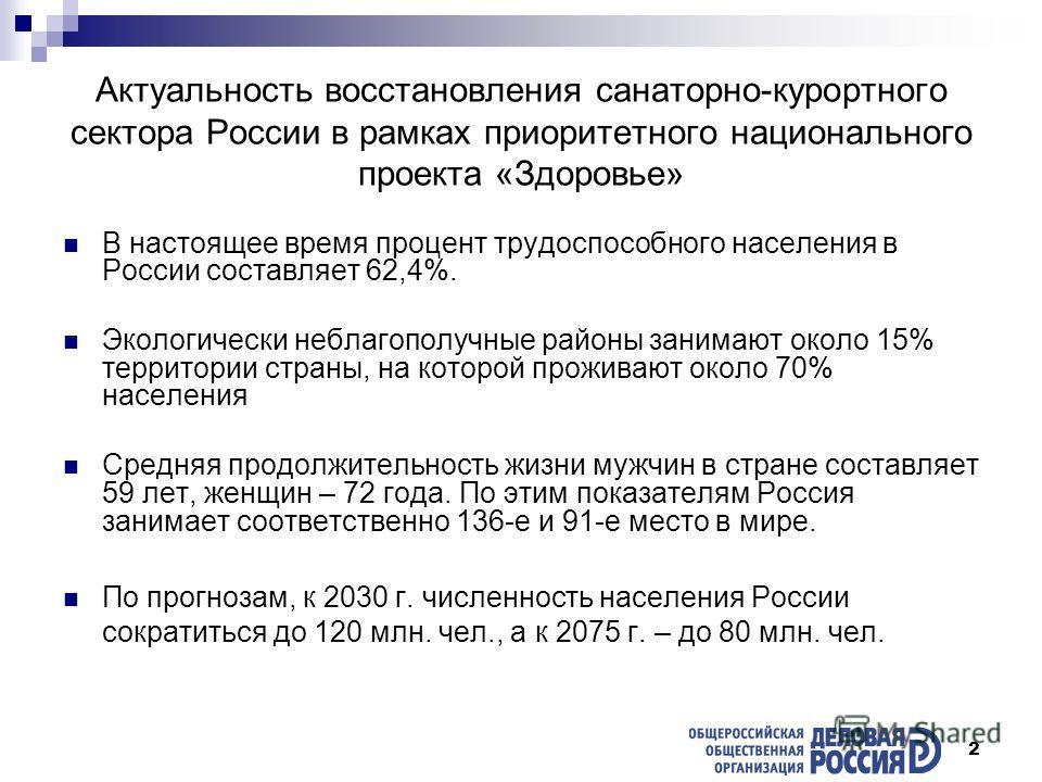 2 Актуальность восстановления санаторно-курортного сектора России в рамках приоритетного национального проекта «Здоровье» В настоящее время процент трудоспособного населения в России составляет 62,4%. Экологически неблагополучные районы занимают окол