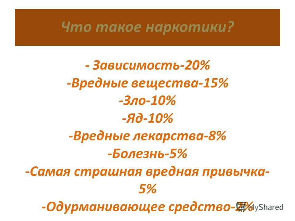 Что такое наркотики? - Зависимость-20% -Вредные вещества-15% -Зло-10% -Яд-10% -Вредные лекарства-8% -Болезнь-5% -Самая страшная вредная привычка- 5% -Одурманивающее средство-2%