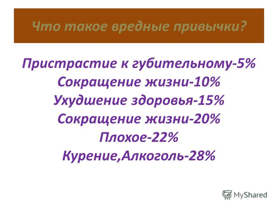 Что такое вредные привычки? Пристрастие к губительному-5% Сокращение жизни-10% Ухудшение здоровья-15% Сокращение жизни-20% Плохое-22% Курение,Алкоголь-28%