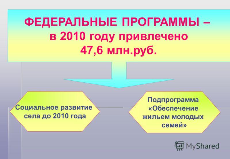 ФЕДЕРАЛЬНЫЕ ПРОГРАММЫ – в 2010 году привлечено 47,6 млн.руб. Социальное развитие села до 2010 года Подпрограмма «Обеспечение жильем молодых семей»