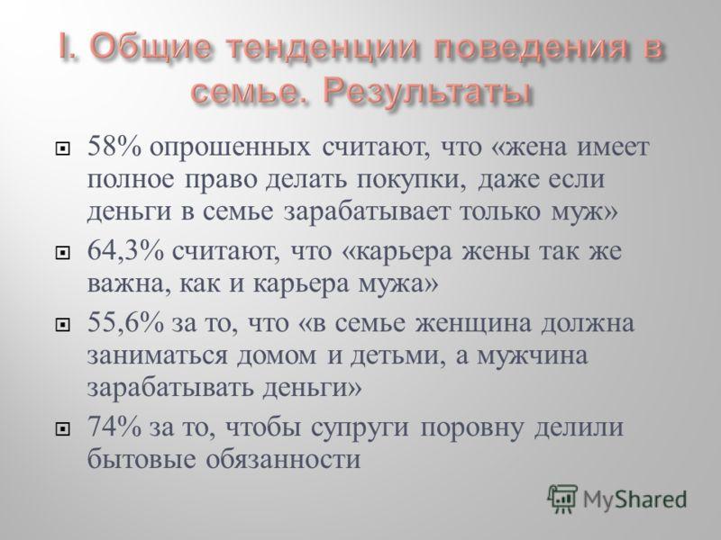 58% опрошенных считают, что «жена имеет полное право делать покупки, даже если деньги в семье зарабатывает только муж» 64,3% считают, что «карьера жены так же важна, как и карьера мужа» 55,6% за то, что «в семье женщина должна заниматься домом и деть