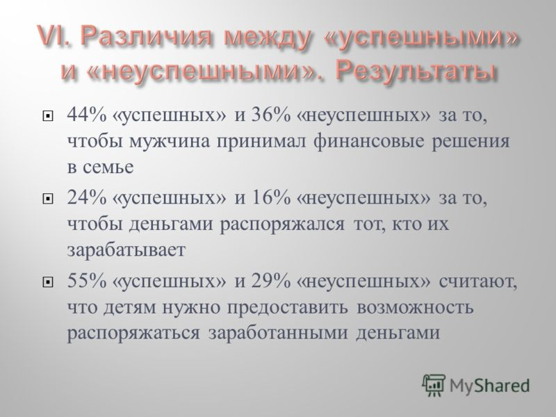 44% «успешных» и 36% «неуспешных» за то, чтобы мужчина принимал финансовые решения в семье 24% «успешных» и 16% «неуспешных» за то, чтобы деньгами распоряжался тот, кто их зарабатывает 55% «успешных» и 29% «неуспешных» считают, что детям нужно предос
