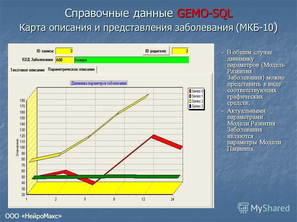 Справочные данные GEMO-SQL Карта описания и представления заболевания (МКБ-10 ) - В общем случае динамику параметров (Модель Развития Заболевания) можно представить в виде соответствующих графических средств; - Актуальными параметрами Модели Развития